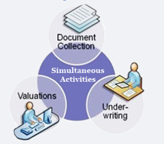 parallel-transactions-speed-short-sale-process